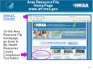 HRSA Area Resource File Homepage screenshot.