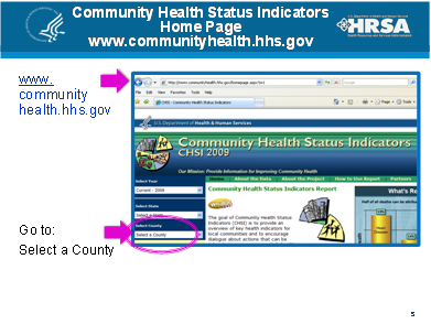 HRSA Community Health Status Indicators Homepage screenshot.