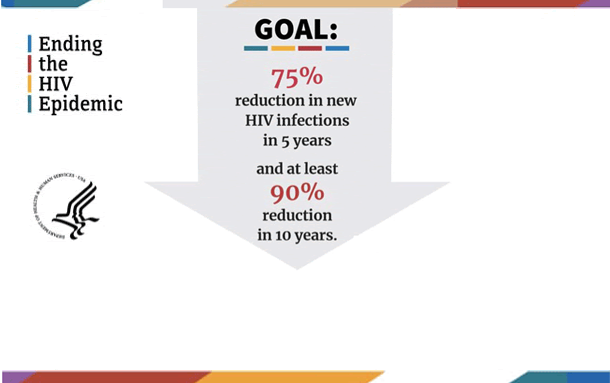 Ending the HIV Epidemic - Goal: 75% reduction in new HIV infections in 5 years and at least 90% reduction in 10 years.